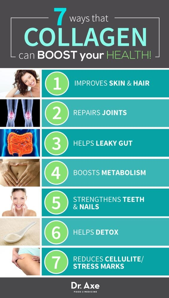 7 surprising benefits of collagen